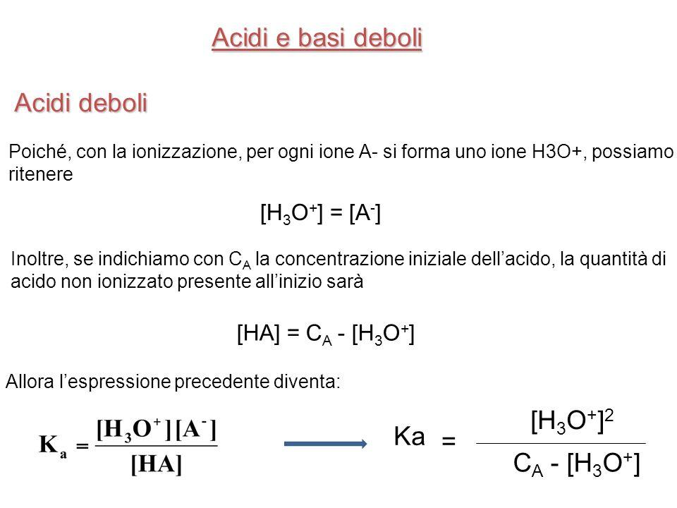 Acidi e basi deboli Acidi deboli [H3O+]2 Ka = CA - [H3O+]